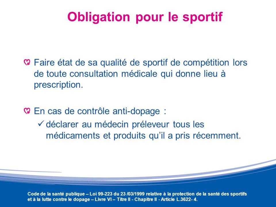 Obligation pour le sportif Faire état de sa qualité de sportif de compétition lors de toute consultation médicale qui donne lieu à prescription. En ca