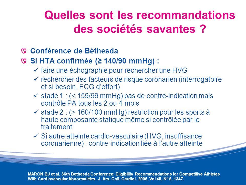 Quelles sont les recommandations des sociétés savantes ? Conférence de Béthesda Si HTA confirmée ( 140/90 mmHg) : faire une échographie pour recherche
