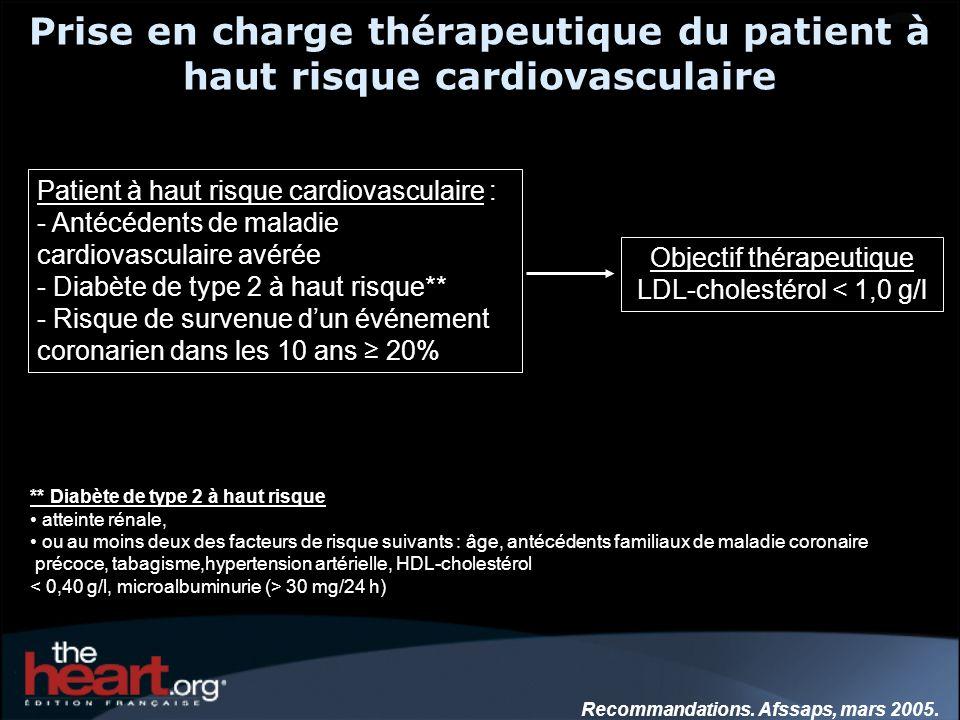 Prise en charge thérapeutique du patient à haut risque cardiovasculaire Recommandations. Afssaps, mars 2005. ** Diabète de type 2 à haut risque attein