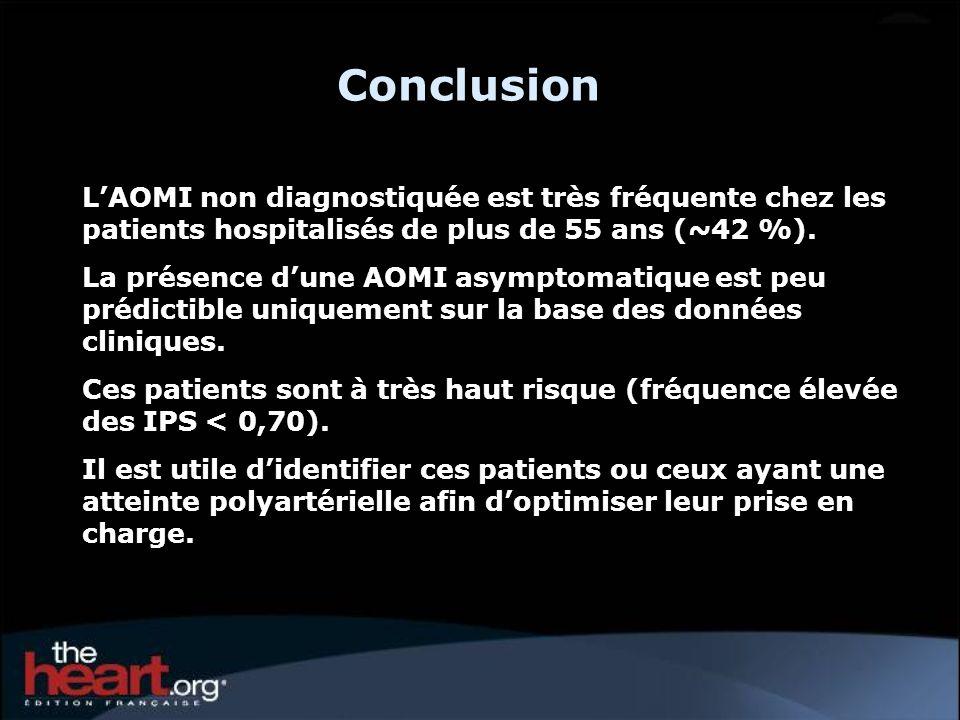 Conclusion LAOMI non diagnostiquée est très fréquente chez les patients hospitalisés de plus de 55 ans (~42 %). La présence dune AOMI asymptomatique e