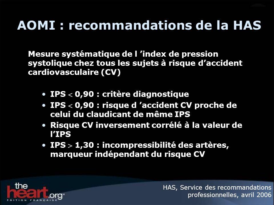 AOMI : recommandations de la HAS Mesure systématique de l index de pression systolique chez tous les sujets à risque daccident cardiovasculaire (CV) I