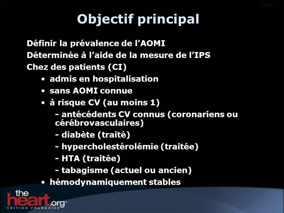 Objectif principal Définir la prévalence de lAOMI Déterminée à laide de la mesure de lIPS Chez des patients (CI) admis en hospitalisation sans AOMI co