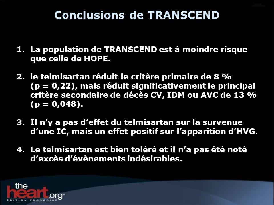 1.La population de TRANSCEND est à moindre risque que celle de HOPE.