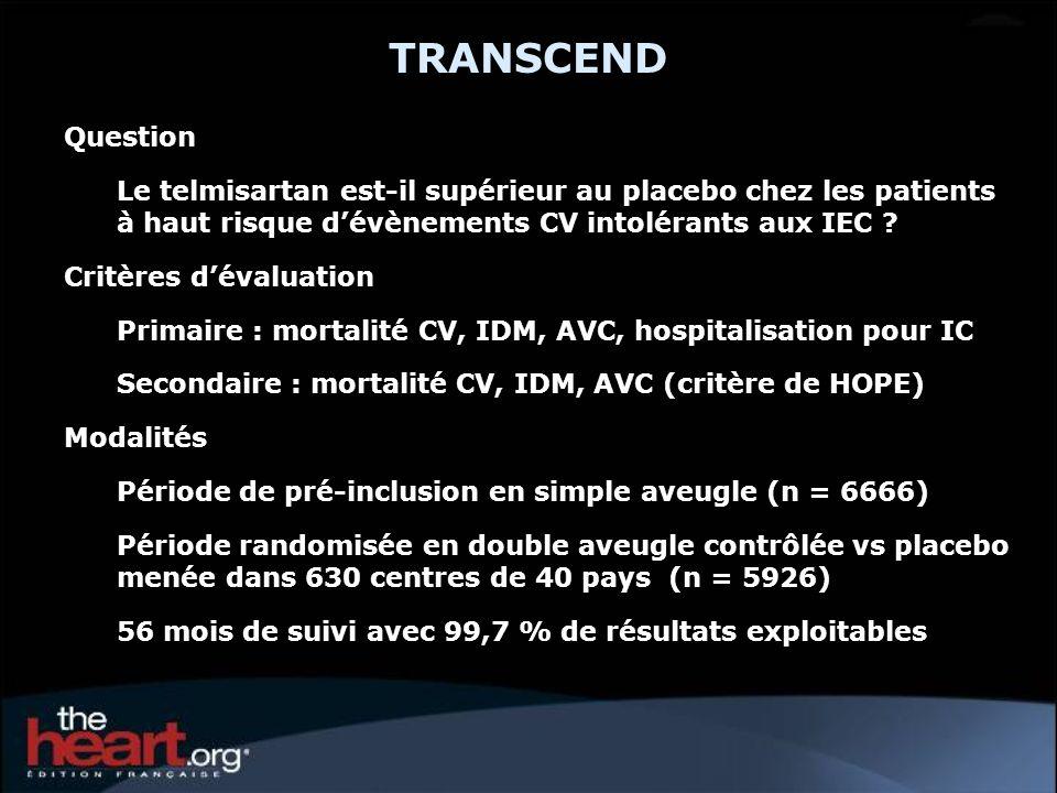 TRANSCEND Question Le telmisartan est-il supérieur au placebo chez les patients à haut risque dévènements CV intolérants aux IEC .