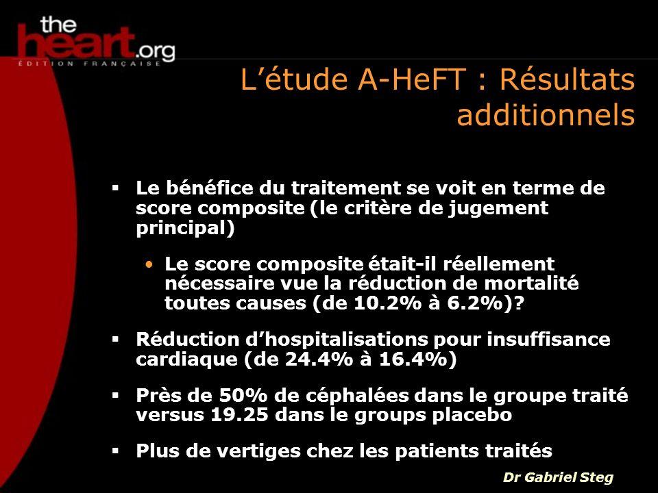 Létude A-HeFT : Résultats additionnels Le bénéfice du traitement se voit en terme de score composite (le critère de jugement principal) Le score compo