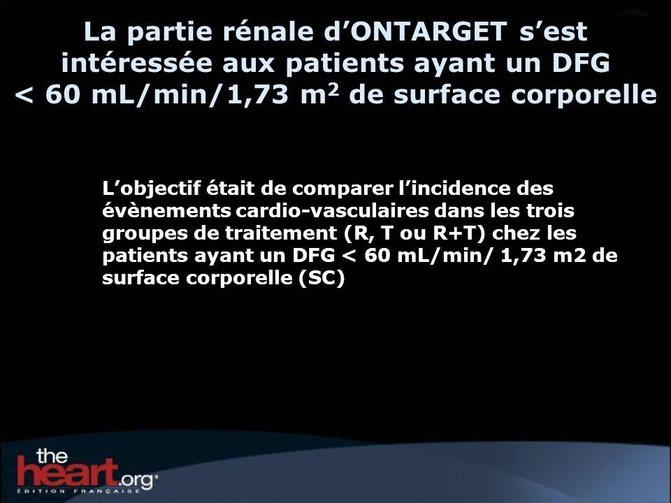 La partie rénale dONTARGET sest intéressée aux patients ayant un DFG < 60 mL/min/1,73 m 2 de surface corporelle Lobjectif était de comparer lincidence des évènements cardio-vasculaires dans les trois groupes de traitement (R, T ou R+T) chez les patients ayant un DFG < 60 mL/min/ 1,73 m2 de surface corporelle (SC)