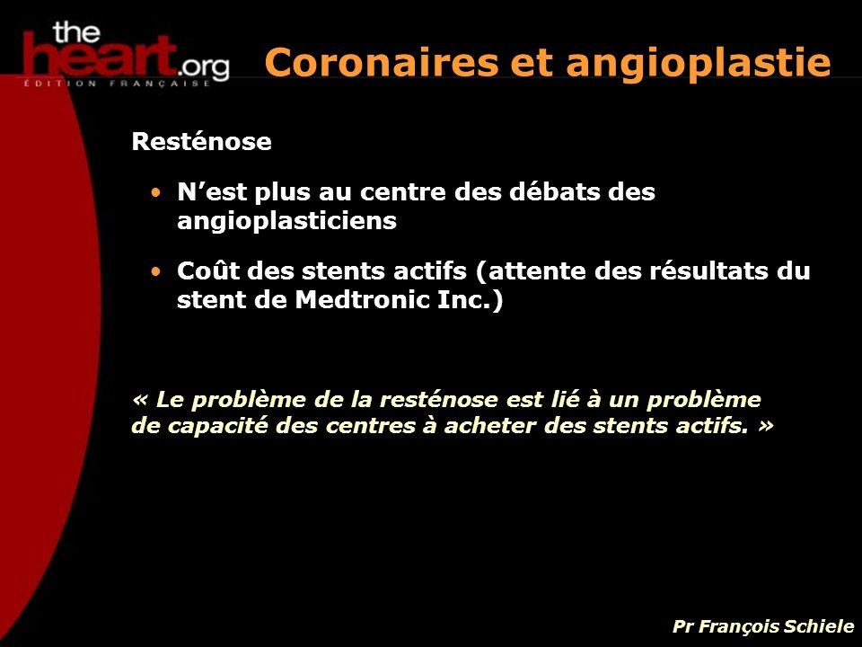 Resténose Nest plus au centre des débats des angioplasticiens Coût des stents actifs (attente des résultats du stent de Medtronic Inc.) Pr François Sc