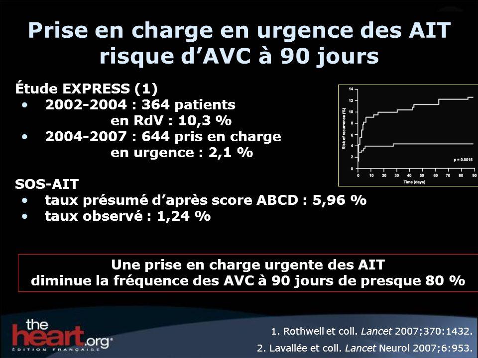 Prise en charge en urgence des AIT risque dAVC à 90 jours Étude EXPRESS (1) 2002-2004 : 364 patients en RdV : 10,3 % 2004-2007 : 644 pris en charge en