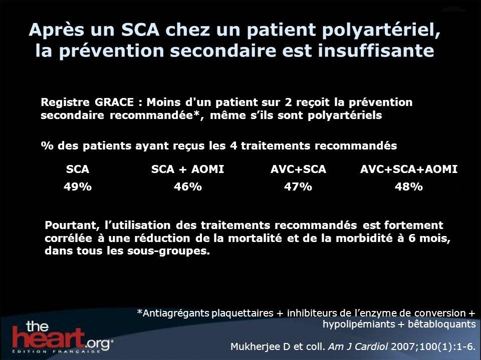 Après un SCA chez un patient polyartériel, la prévention secondaire est insuffisante Registre GRACE : Moins d'un patient sur 2 reçoit la prévention se