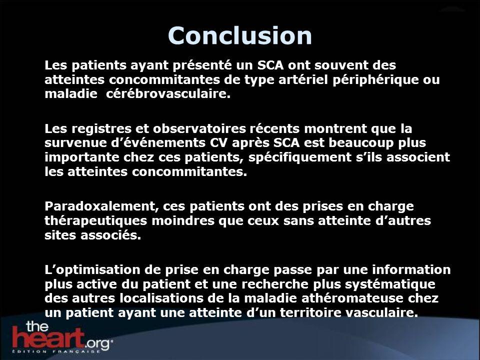 Conclusion Les patients ayant présenté un SCA ont souvent des atteintes concommitantes de type artériel périphérique ou maladie cérébrovasculaire. Les