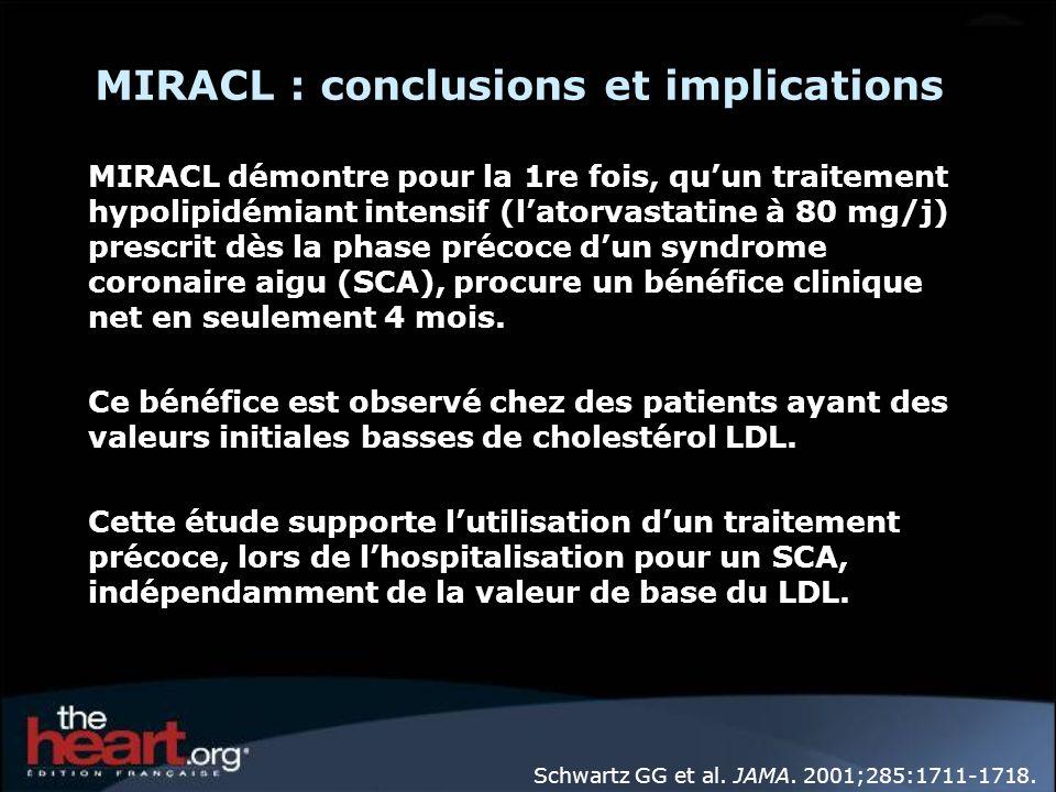 MIRACL : conclusions et implications MIRACL démontre pour la 1re fois, quun traitement hypolipidémiant intensif (latorvastatine à 80 mg/j) prescrit dè