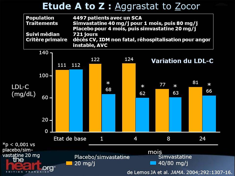 de Lemos JA et al. JAMA. 2004;292:1307-16. Placebo/simvastatine 20 mg/j 0 60 100 140 Etat de base14824 mois LDL-C (mg/dL) 20 111 112 122 68 124 62 77