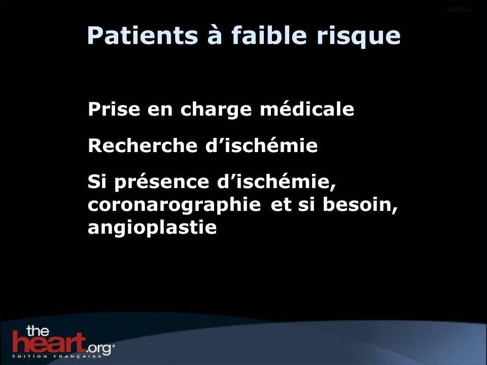 Patients à faible risque Prise en charge médicale Recherche dischémie Si présence dischémie, coronarographie et si besoin, angioplastie