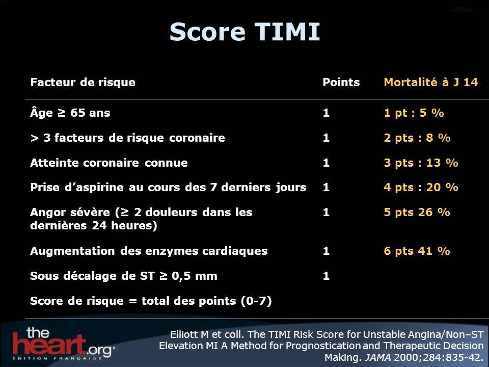 Score TIMI Facteur de risquePointsMortalité à J 14 Âge 65 ans11 pt : 5 % > 3 facteurs de risque coronaire12 pts : 8 % Atteinte coronaire connue13 pts