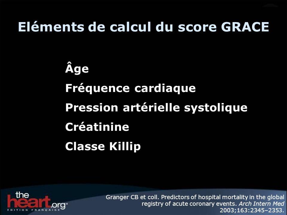 Eléments de calcul du score GRACE Âge Fréquence cardiaque Pression artérielle systolique Créatinine Classe Killip Granger CB et coll. Predictors of ho