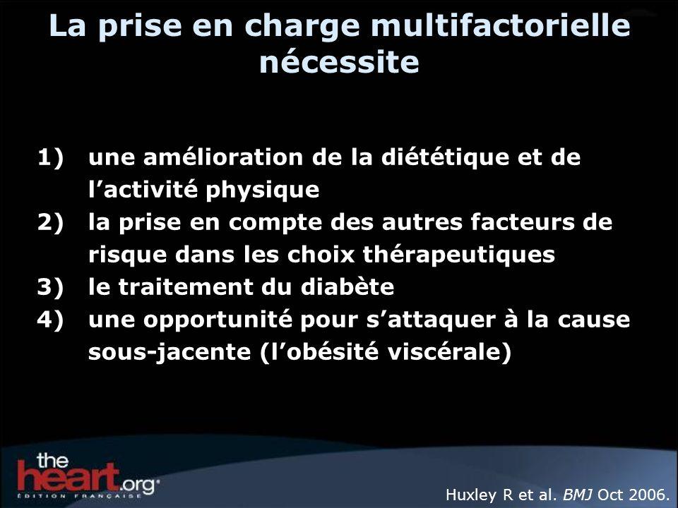 La prise en charge multifactorielle nécessite Huxley R et al. BMJ Oct 2006. 1)une amélioration de la diététique et de lactivité physique 2)la prise en
