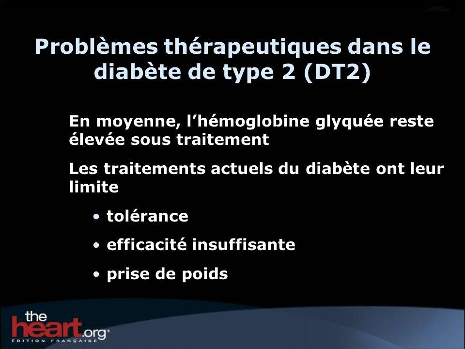 En moyenne, lhémoglobine glyquée reste élevée sous traitement Les traitements actuels du diabète ont leur limite tolérance efficacité insuffisante prise de poids Problèmes thérapeutiques dans le diabète de type 2 (DT2)