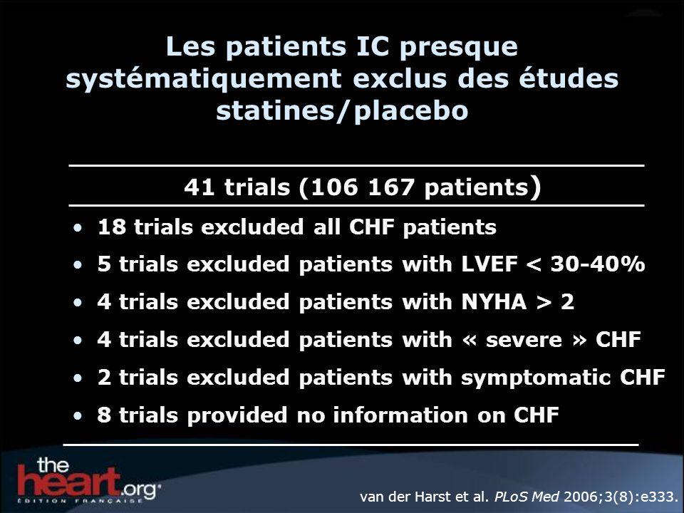 0 5 10 15 20 25 30 35 EF < 40% (n=706) EF > 40% (n=3453) Placebo Pravastatin Sacks et al.