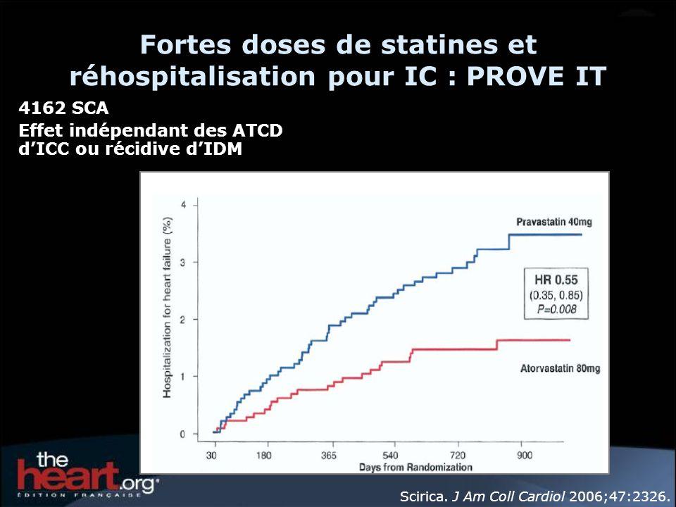 Fortes doses de statines et réhospitalisation pour IC : PROVE IT 4162 SCA Effet indépendant des ATCD dICC ou récidive dIDM Scirica. J Am Coll Cardiol