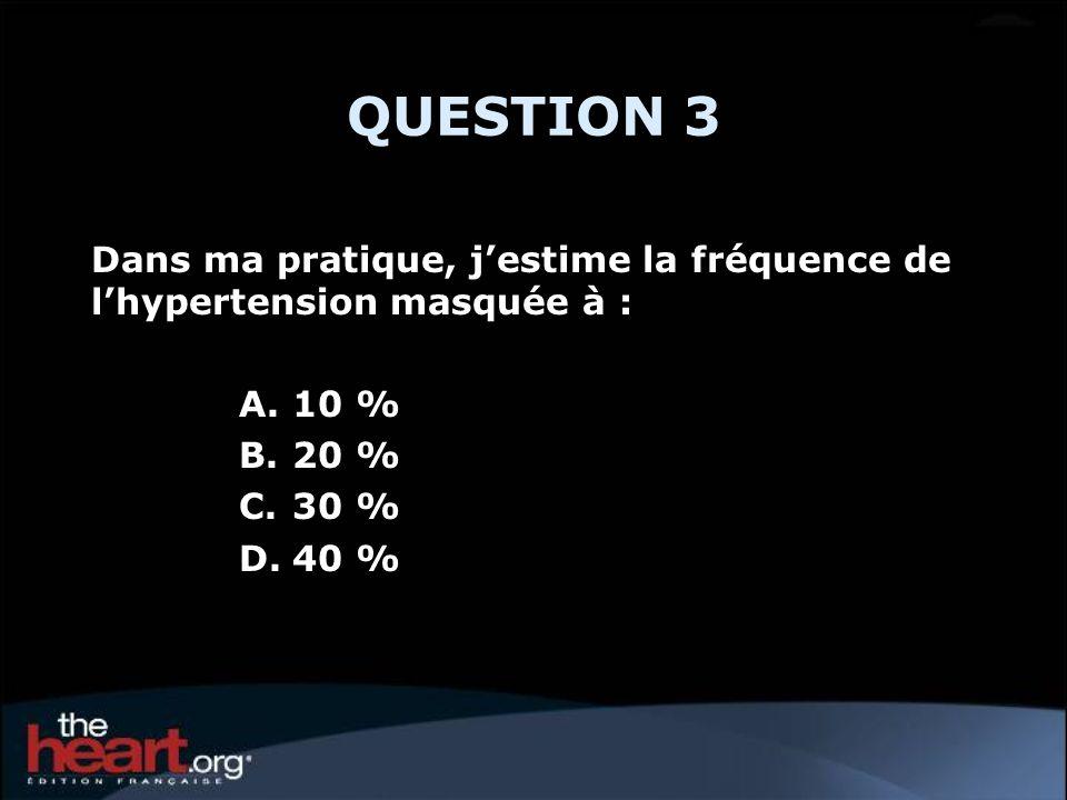 QUESTION 3 Dans ma pratique, jestime la fréquence de lhypertension masquée à : A.10 % B.20 % C.30 % D.40 %