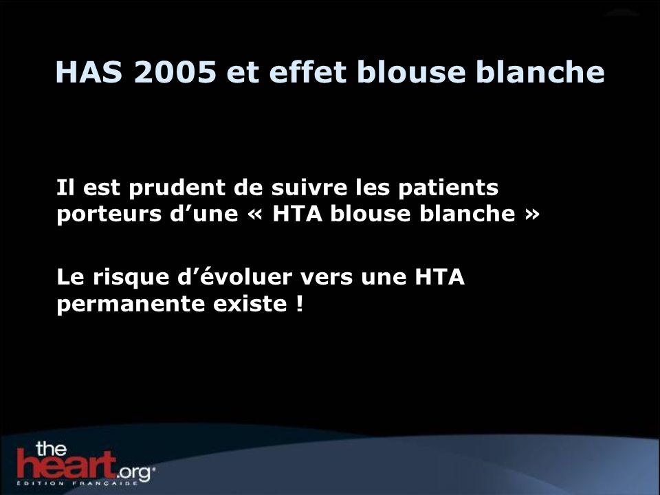 HAS 2005 et effet blouse blanche Il est prudent de suivre les patients porteurs dune « HTA blouse blanche » Le risque dévoluer vers une HTA permanente