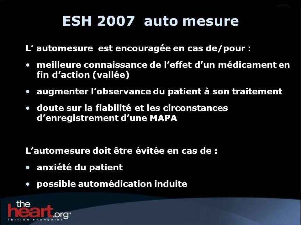 ESH 2007 auto mesure L automesure est encouragée en cas de/pour : meilleure connaissance de leffet dun médicament en fin daction (vallée) augmenter lo