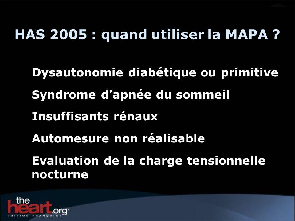 HAS 2005 : quand utiliser la MAPA ? Dysautonomie diabétique ou primitive Syndrome dapnée du sommeil Insuffisants rénaux Automesure non réalisable Eval