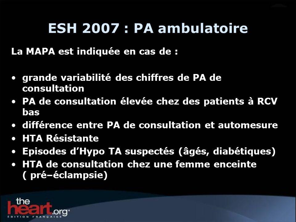 ESH 2007 : PA ambulatoire La MAPA est indiquée en cas de : grande variabilité des chiffres de PA de consultation PA de consultation élevée chez des pa