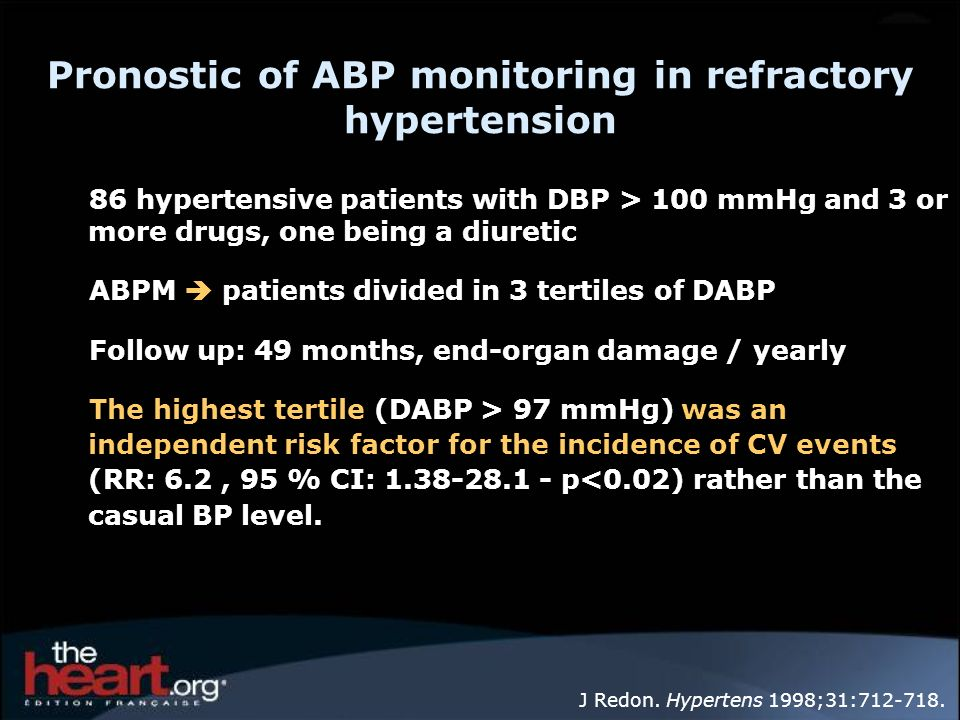 Pronostic of ABP monitoring in refractory hypertension 86 hypertensive patients with DBP > 100 mmHg and 3 or more drugs, one being a diuretic ABPM pat