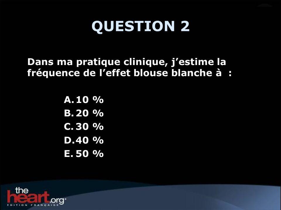 QUESTION 2 Dans ma pratique clinique, jestime la fréquence de leffet blouse blanche à : A.10 % B.20 % C.30 % D.40 % E.50 %