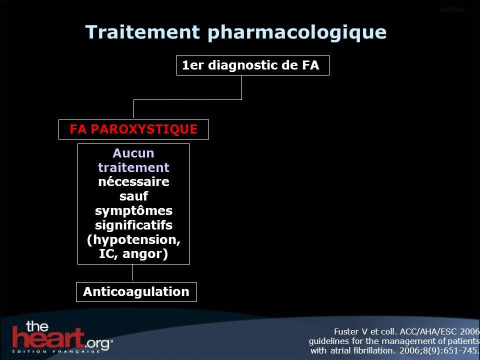 1er diagnostic de FA FA PERSISTANTE FA permanente Anti- coagulation (chads2) + contrôle de la fréquence Anti- coagulation (chads2) + contrôle de la fréquence Envisager les anti- arythmiques CV Antiarythmiques à long-terme pas nécessaires Traitement pharmacologique Fuster V et coll.