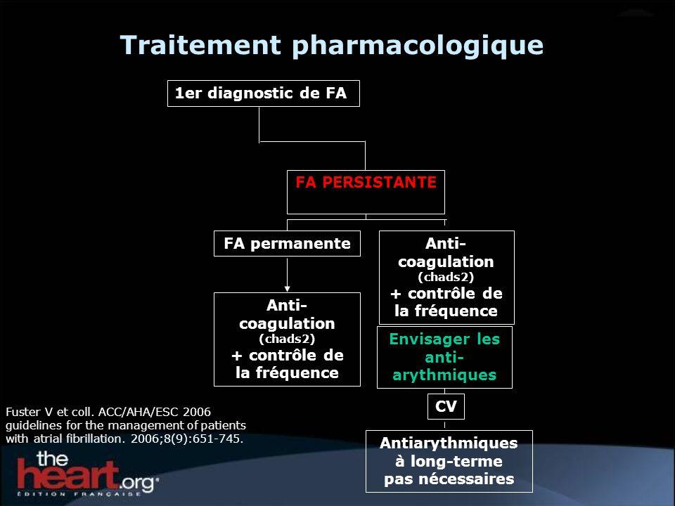 1er diagnostic de FA FA PERSISTANTE FA permanente Anti- coagulation (chads2) + contrôle de la fréquence Anti- coagulation (chads2) + contrôle de la fr