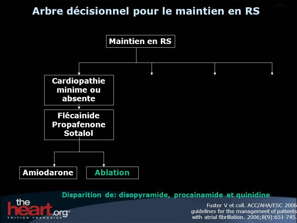 Arbre décisionnel pour le maintien en RS Maintien en RS Cardiopathie minime ou absente Flécainide Propafenone Sotalol AmiodaroneAblation Disparition d