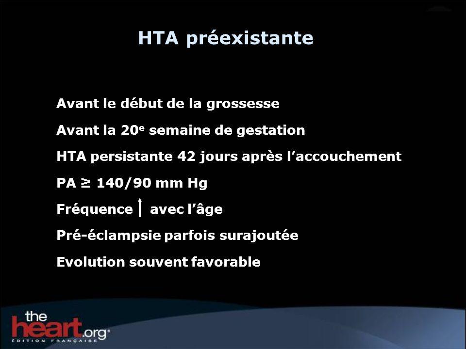 HTA préexistante Avant le début de la grossesse Avant la 20 e semaine de gestation HTA persistante 42 jours après laccouchement PA 140/90 mm Hg Fréque