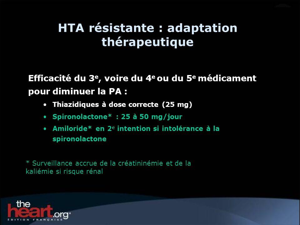 Efficacité du 3 e, voire du 4 e ou du 5 e médicament pour diminuer la PA : Thiazidiques à dose correcte (25 mg) Spironolactone* : 25 à 50 mg/jour Amil