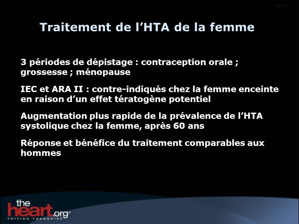 Traitement de lHTA de la femme 3 périodes de dépistage : contraception orale ; grossesse ; ménopause IEC et ARA II : contre-indiqués chez la femme enc