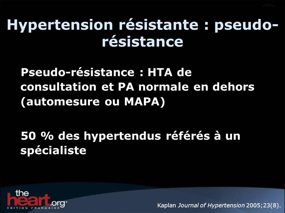 Hypertension résistante : pseudo- résistance Pseudo-résistance : HTA de consultation et PA normale en dehors (automesure ou MAPA) 50 % des hypertendus