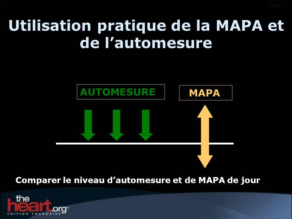 AUTOMESURE MAPA Comparer le niveau dautomesure et de MAPA de jour Utilisation pratique de la MAPA et de lautomesure