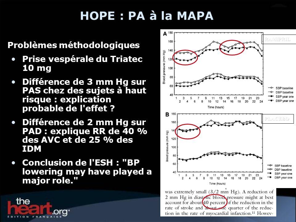 HOPE : PA à la MAPA Problèmes méthodologiques Prise vespérale du Triatec 10 mg Différence de 3 mm Hg sur PAS chez des sujets à haut risque : explicati