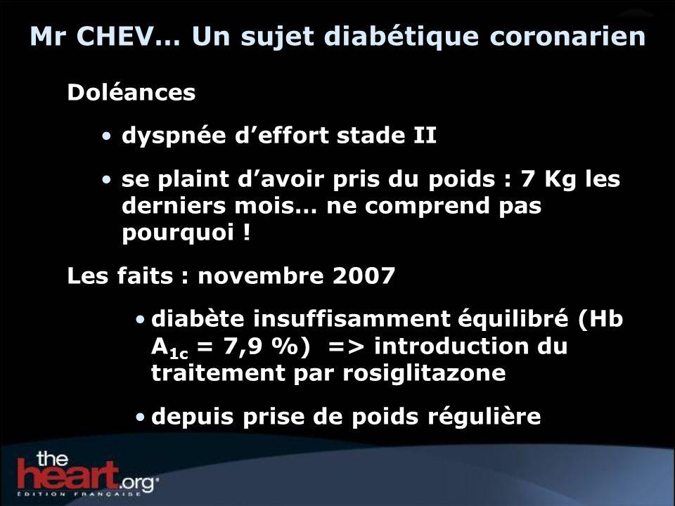 Mr CHEV… Un sujet diabétique coronarien Doléances dyspnée deffort stade II se plaint davoir pris du poids : 7 Kg les derniers mois… ne comprend pas po