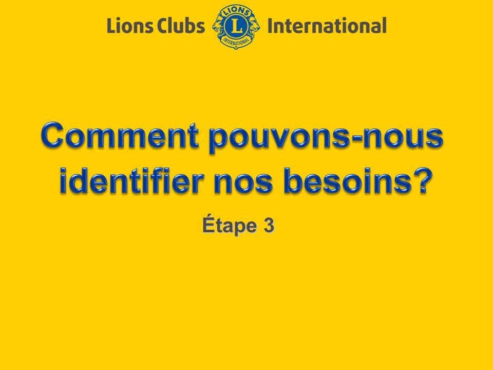 LIONS CLUBS INTERNATIONAL PROCESSUS D EXCELLENCE DE CLUB 2 Objectifs de l étape 3 Revoir l évaluation des besoins de la communauté Revoir les résultats du questionnaire Que pensez-vous de votre club .