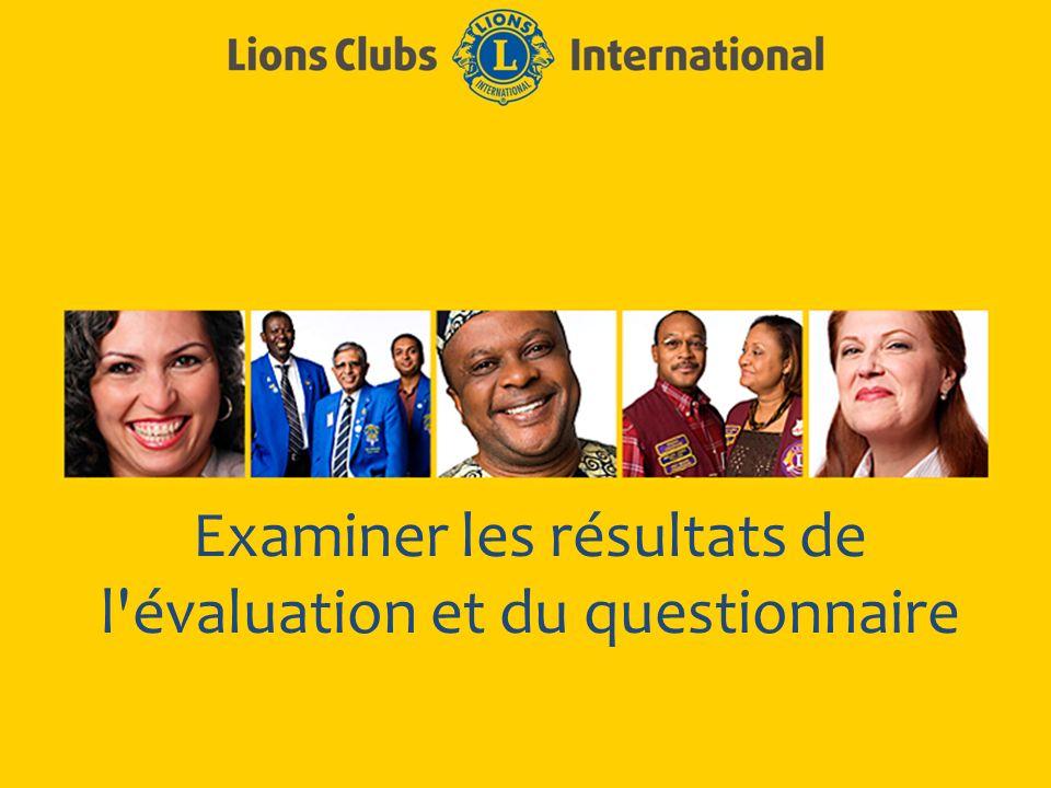LIONS CLUBS INTERNATIONAL PROCESSUS D EXCELLENCE DE CLUB 5 Etude de l évaluation des besoins de la communauté Avez-vous reçu suffisament de questionnaires remplis par les membres de la communauté pour évaluer raisonnablement les résultats .