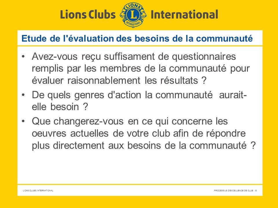 LIONS CLUBS INTERNATIONAL PROCESSUS D'EXCELLENCE DE CLUB 5 Etude de l'évaluation des besoins de la communauté Avez-vous reçu suffisament de questionna