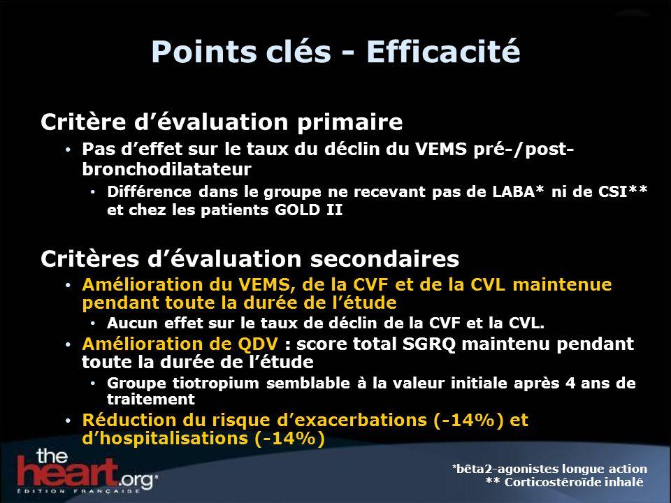 Points clés - Efficacité Critère dévaluation primaire Pas deffet sur le taux du déclin du VEMS pré-/post- bronchodilatateur Différence dans le groupe