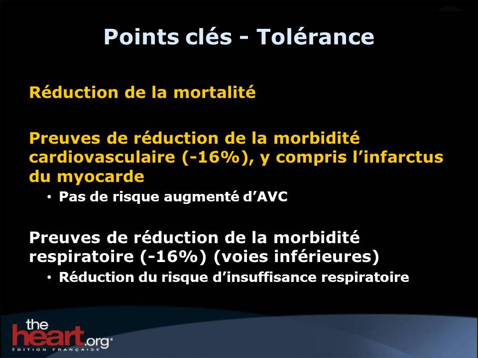 Points clés - Tolérance Réduction de la mortalité Preuves de réduction de la morbidité cardiovasculaire (-16%), y compris linfarctus du myocarde Pas d
