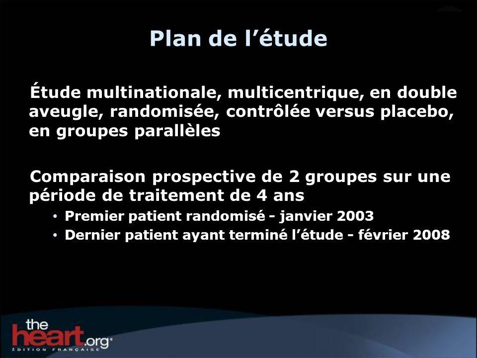 Plan de létude Étude multinationale, multicentrique, en double aveugle, randomisée, contrôlée versus placebo, en groupes parallèles Comparaison prospe