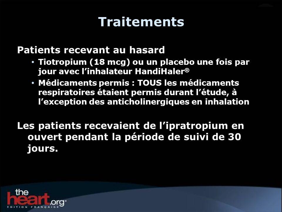 Traitements Patients recevant au hasard Tiotropium (18 mcg) ou un placebo une fois par jour avec linhalateur HandiHaler ® Médicaments permis : TOUS le
