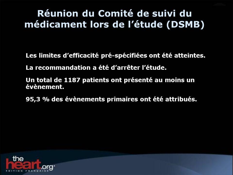 Réunion du Comité de suivi du médicament lors de létude (DSMB) Les limites defficacité pré-spécifiées ont été atteintes. La recommandation a été darrê