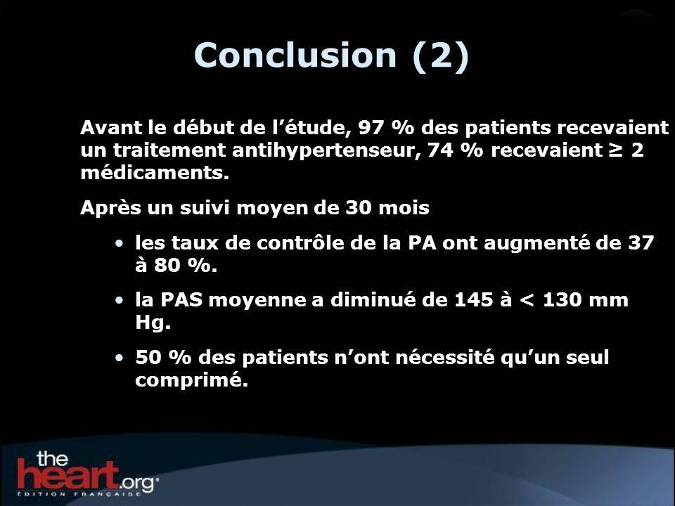 Conclusion (2) Avant le début de létude, 97 % des patients recevaient un traitement antihypertenseur, 74 % recevaient 2 médicaments. Après un suivi mo