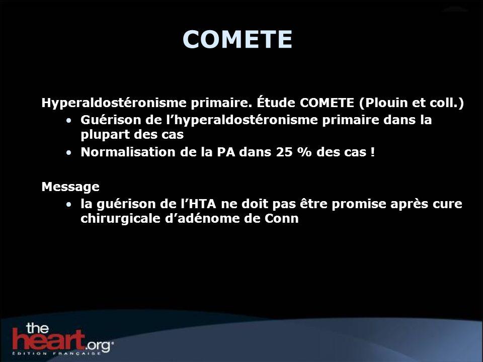 COMETE Hyperaldostéronisme primaire. Étude COMETE (Plouin et coll.) Guérison de lhyperaldostéronisme primaire dans la plupart des cas Normalisation de